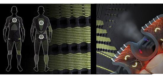 Technologie odzieży x-bionic